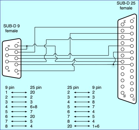 Perkin Elmer Lambda 2 Cable